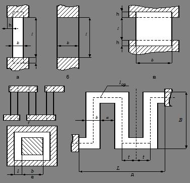 Рисунок 1 - Конструкции